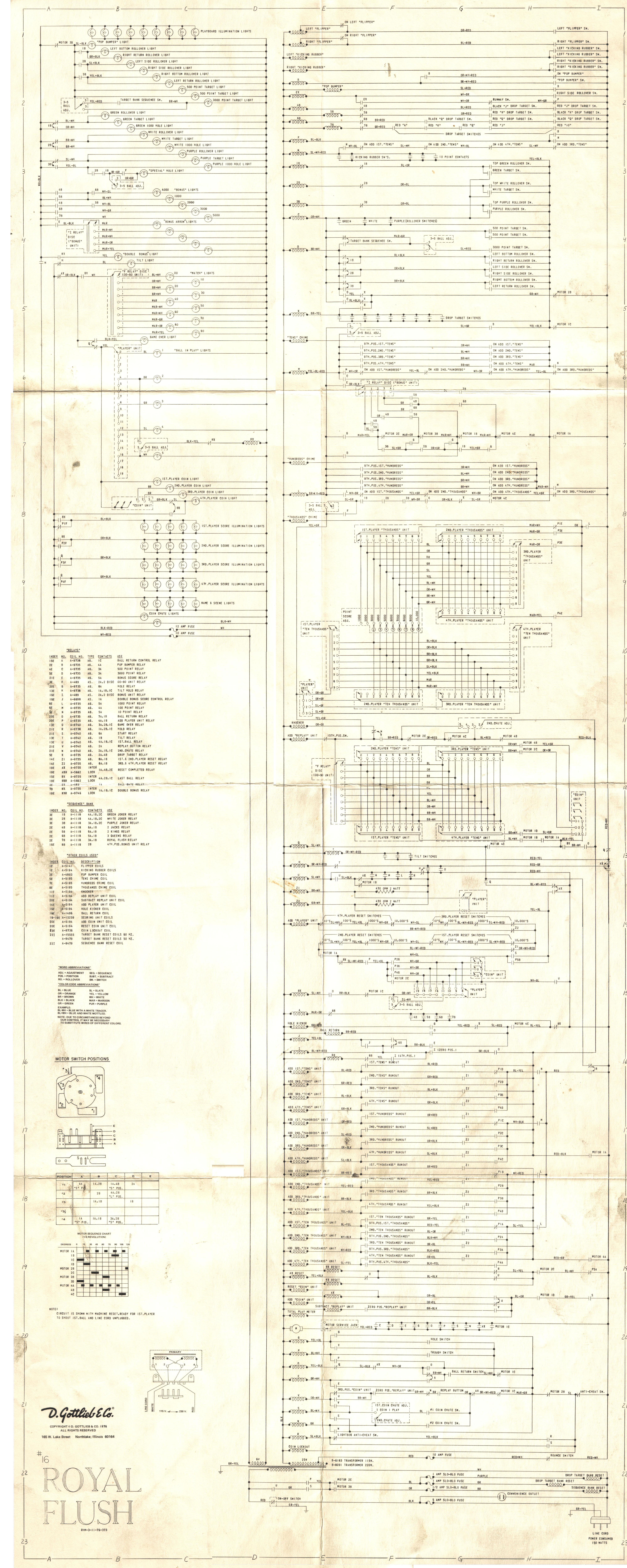 Royal Flush Pinball Wiring Diagram And Schematics Diagrams Http Thetastates Com Rfschematics